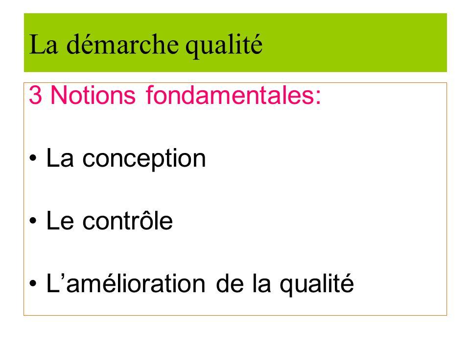 La démarche qualité 3 Notions fondamentales: La conception Le contrôle