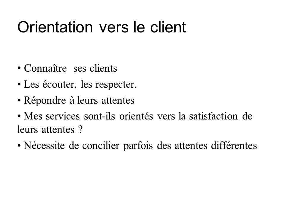 Orientation vers le client