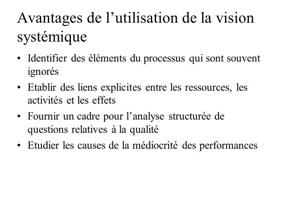 Avantages de l'utilisation de la vision systémique