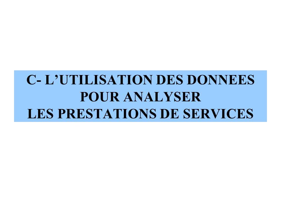 C- L'UTILISATION DES DONNEES POUR ANALYSER LES PRESTATIONS DE SERVICES