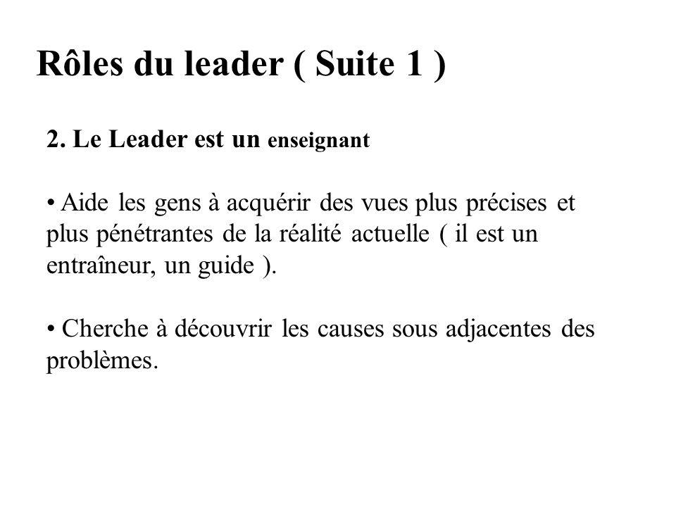 Rôles du leader ( Suite 1 )