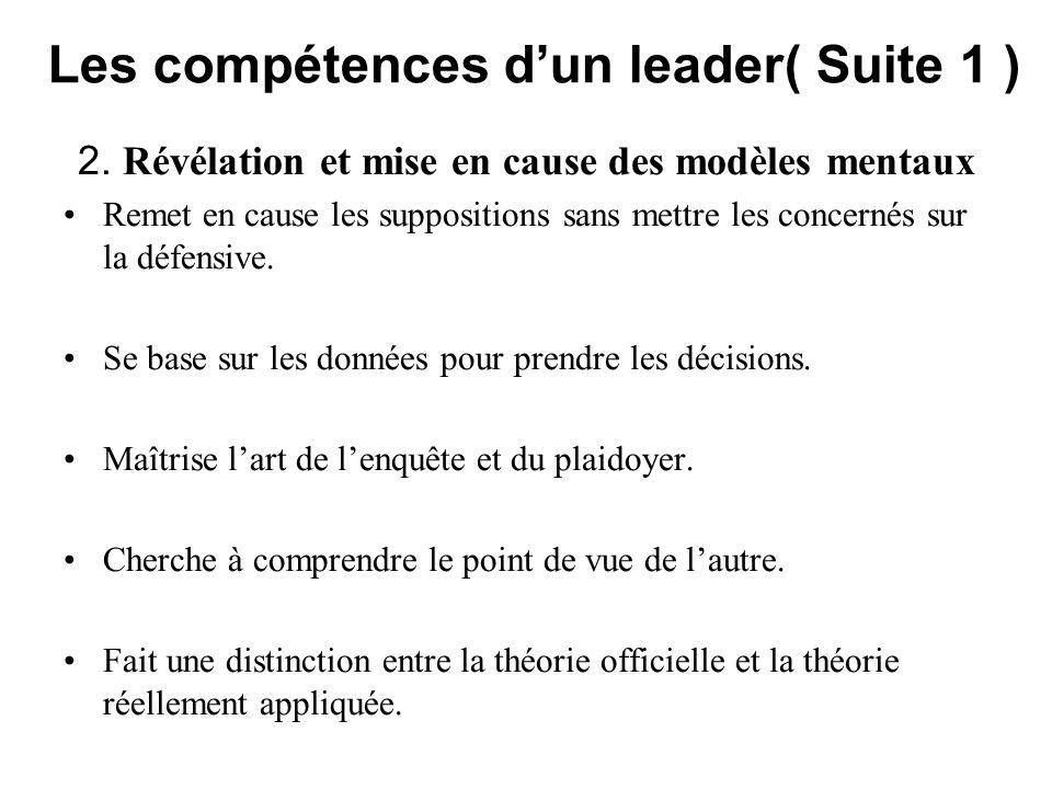 Les compétences d'un leader( Suite 1 )