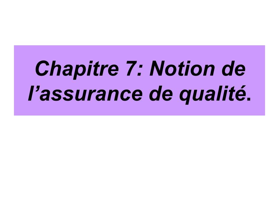 Chapitre 7: Notion de l'assurance de qualité.