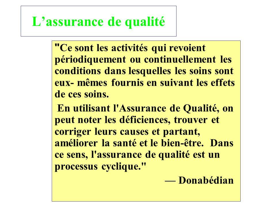 L'assurance de qualité