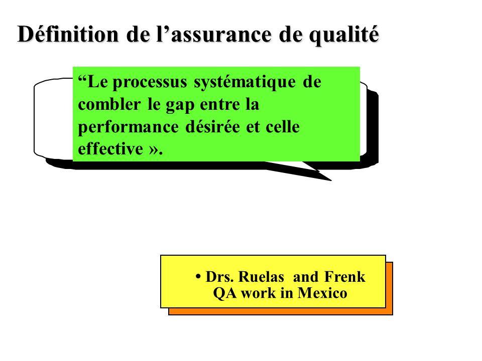 Définition de l'assurance de qualité