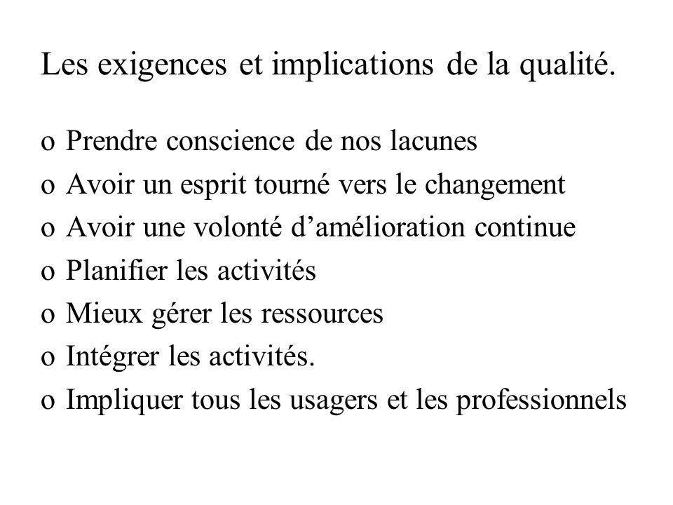 Les exigences et implications de la qualité.