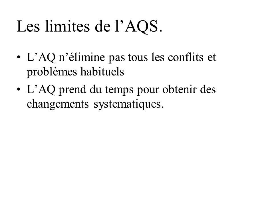Les limites de l'AQS. L'AQ n'élimine pas tous les conflits et problèmes habituels.