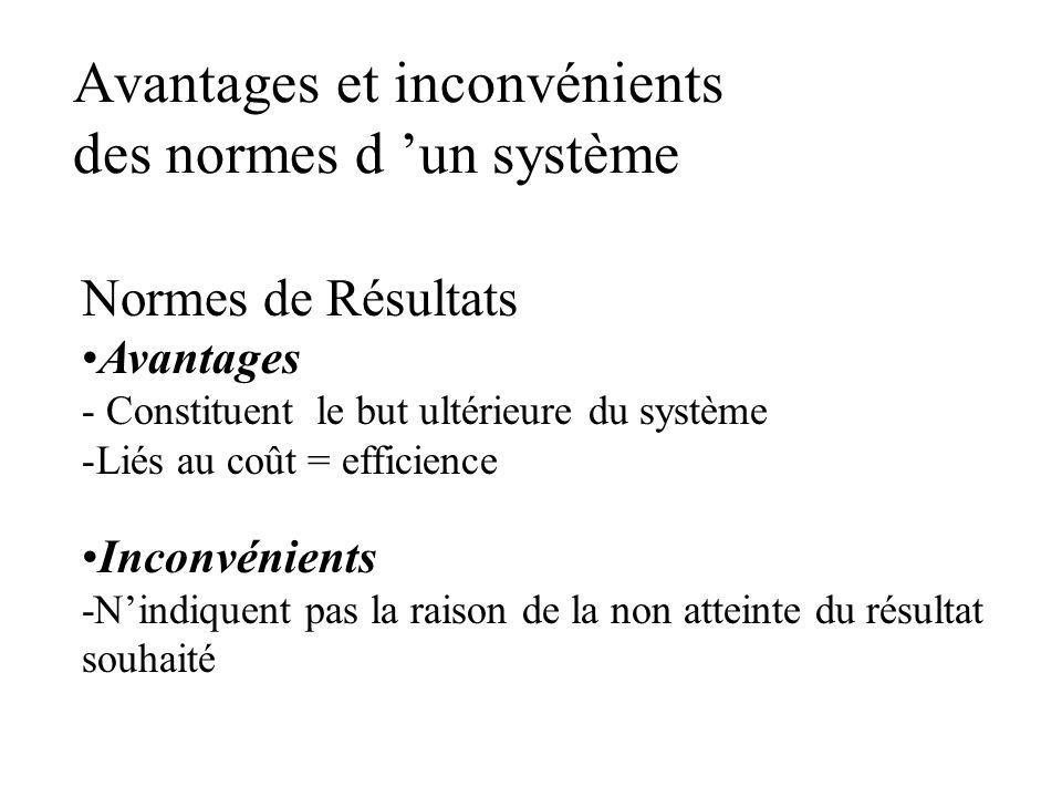 Avantages et inconvénients des normes d 'un système