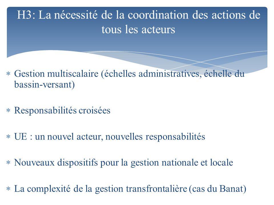 H3: La nécessité de la coordination des actions de tous les acteurs