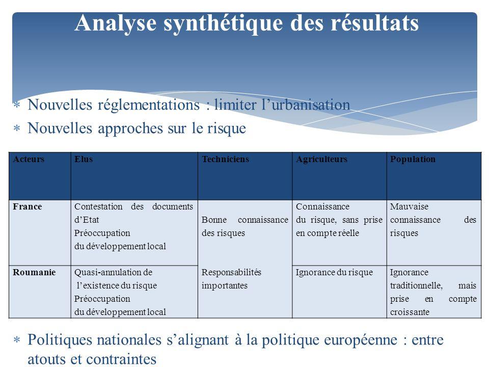 Analyse synthétique des résultats