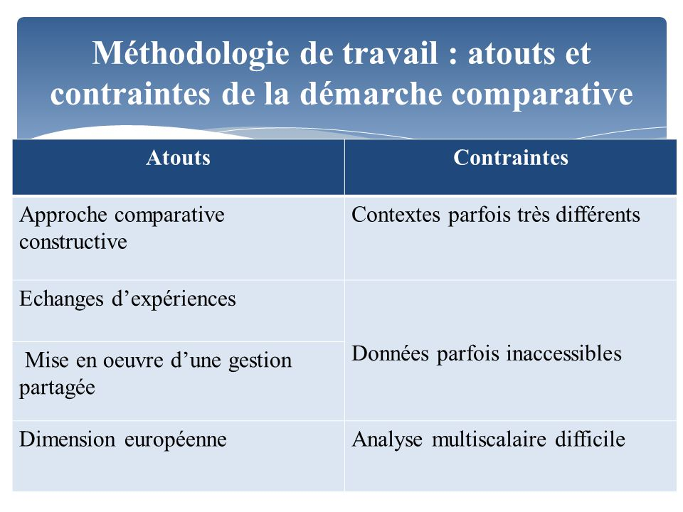 Méthodologie de travail : atouts et contraintes de la démarche comparative