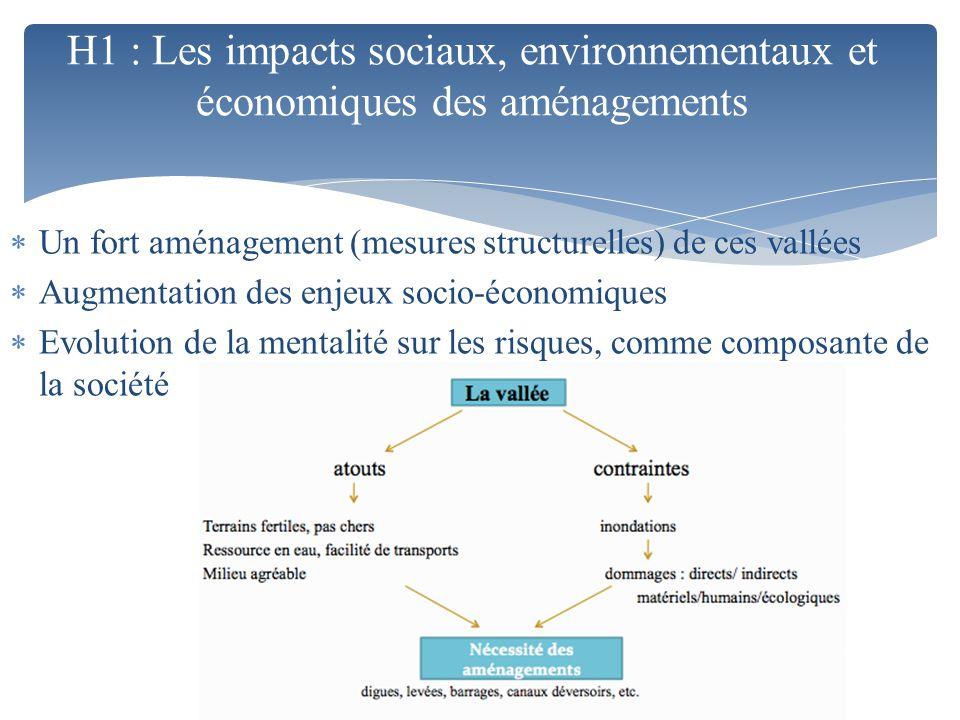 H1 : Les impacts sociaux, environnementaux et économiques des aménagements