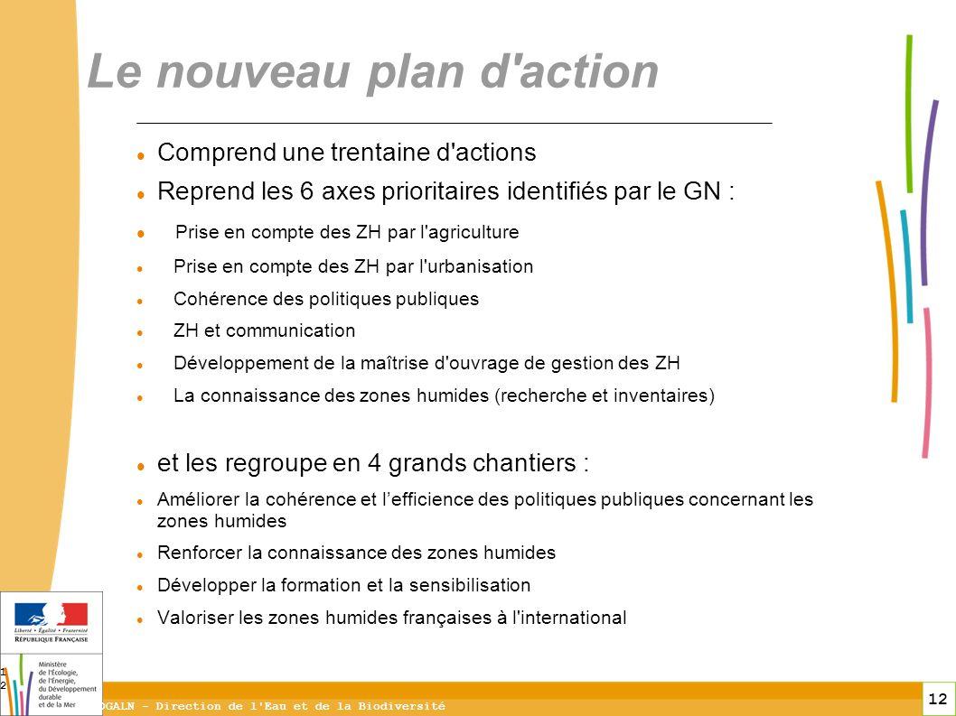Le nouveau plan d action