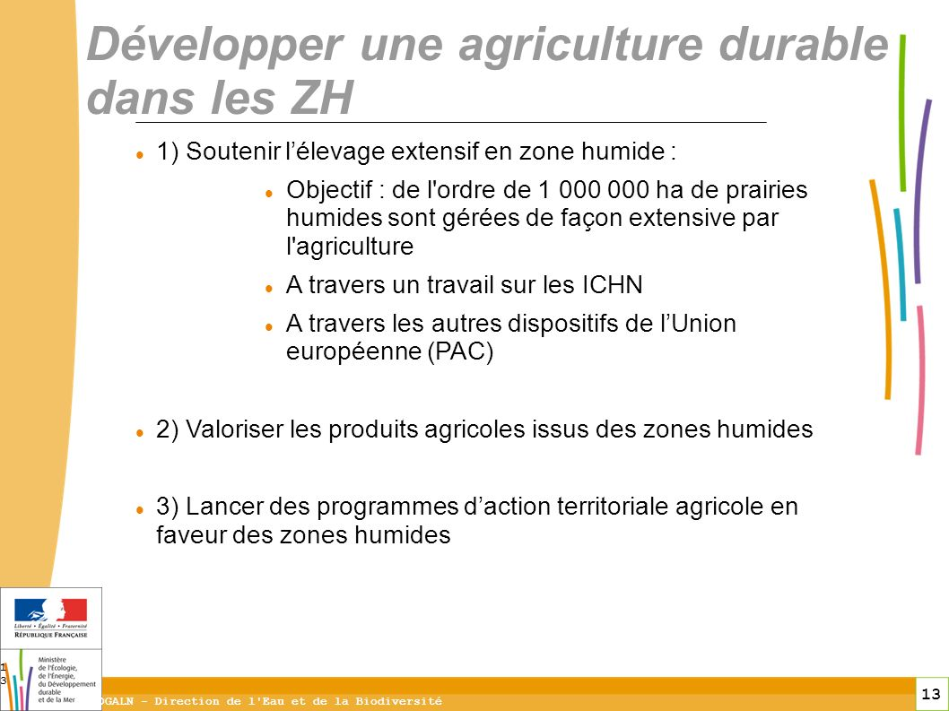 Développer une agriculture durable dans les ZH