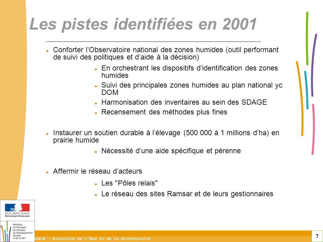 Les pistes identifiées en 2001