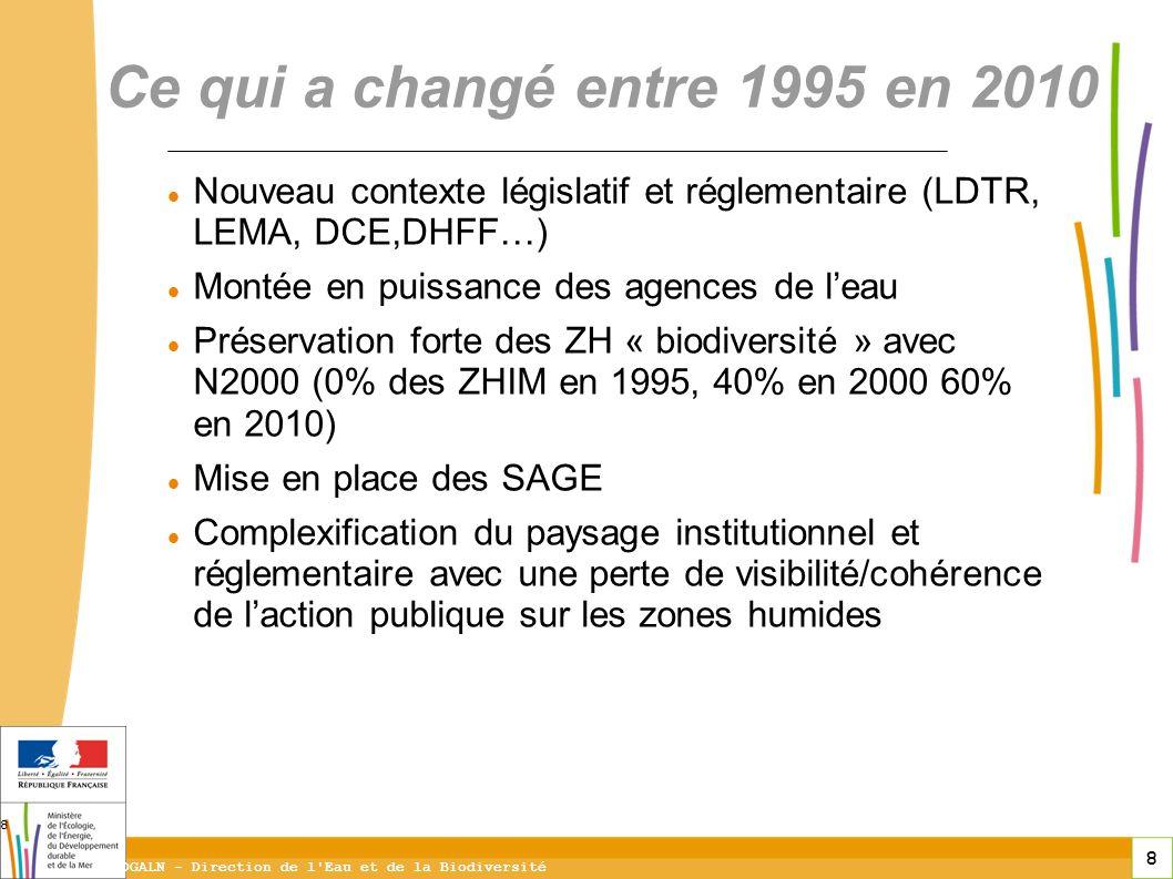 toitototototootCe qui a changé entre 1995 en 2010. Nouveau contexte législatif et réglementaire (LDTR, LEMA, DCE,DHFF…)