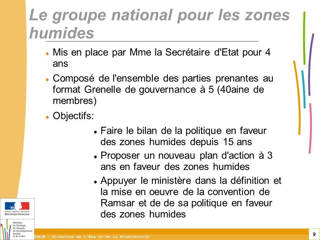 Le groupe national pour les zones humides