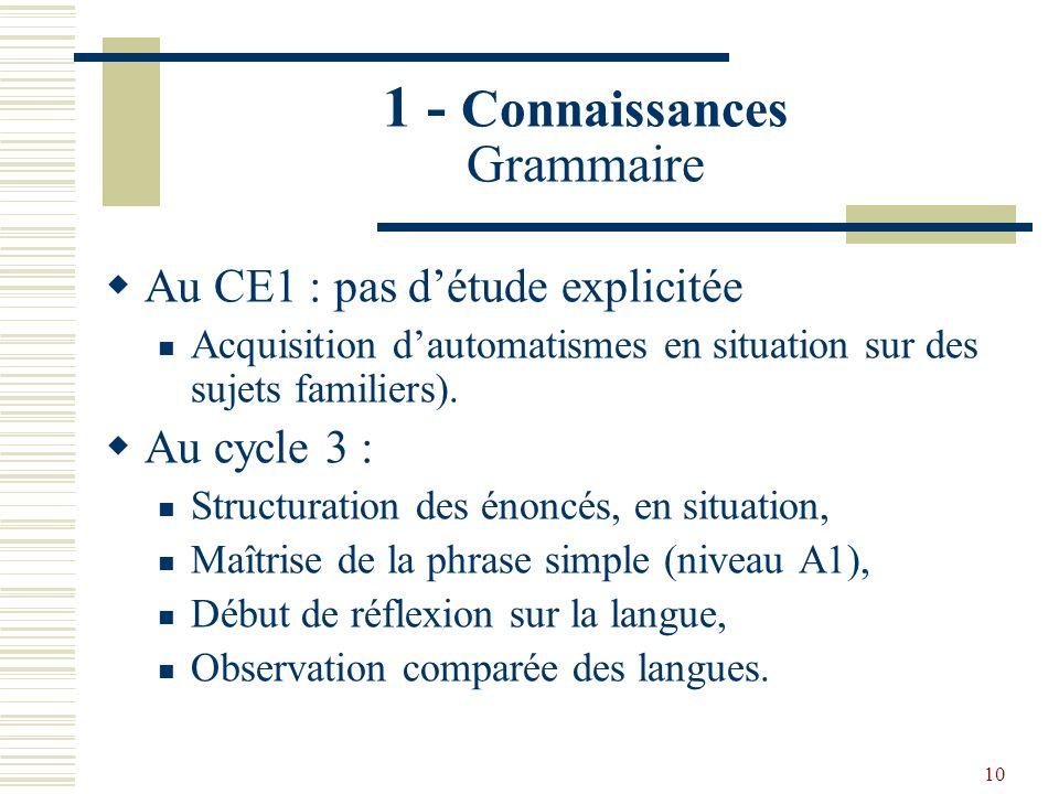 1 - Connaissances Grammaire