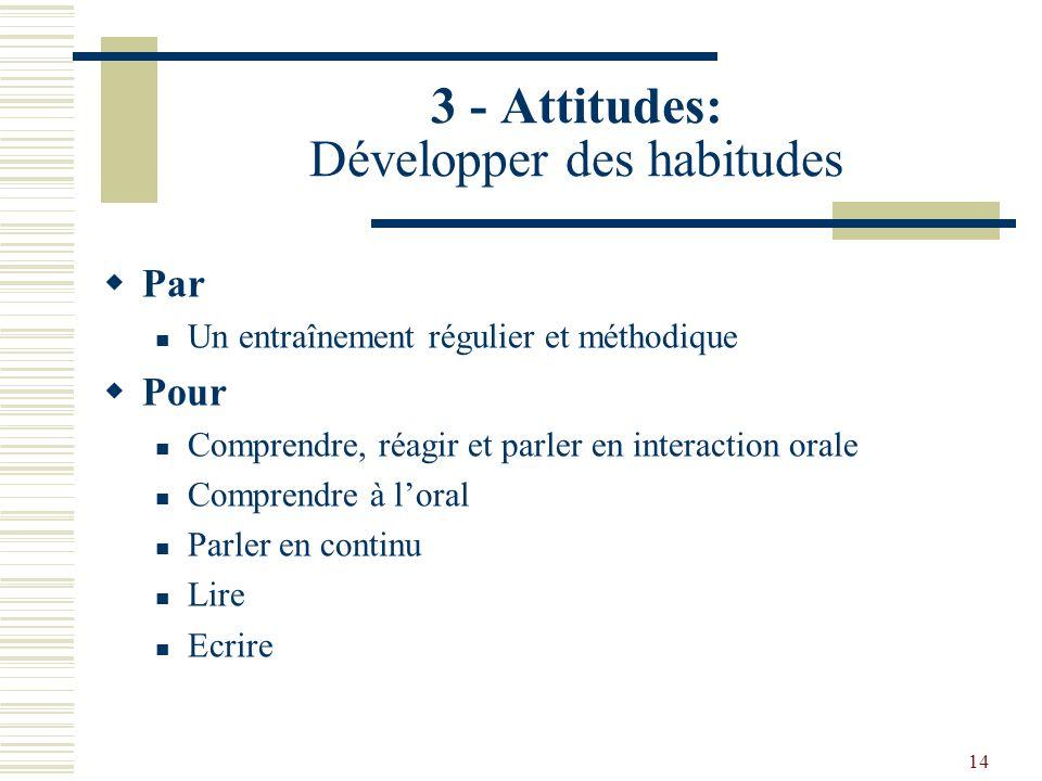 3 - Attitudes: Développer des habitudes