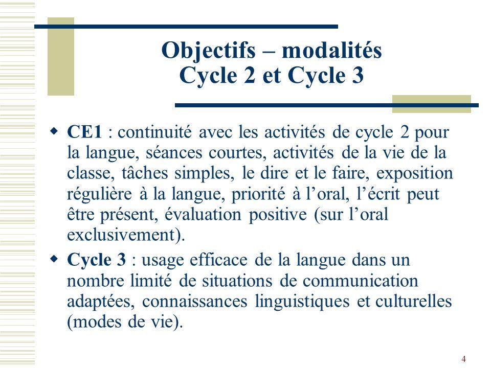 Objectifs – modalités Cycle 2 et Cycle 3