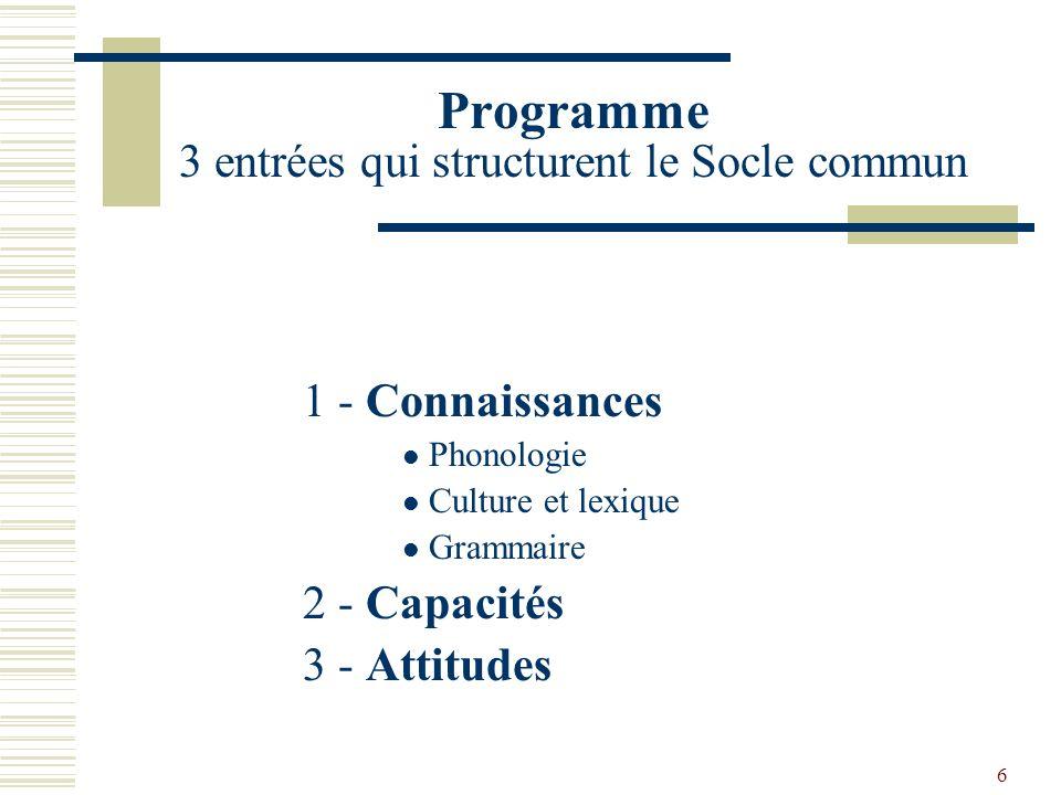 Programme 3 entrées qui structurent le Socle commun