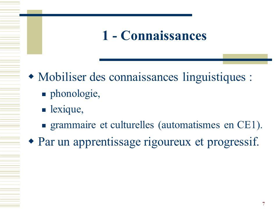 1 - Connaissances Mobiliser des connaissances linguistiques :