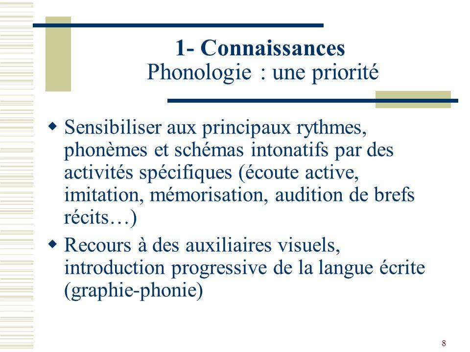 1- Connaissances Phonologie : une priorité