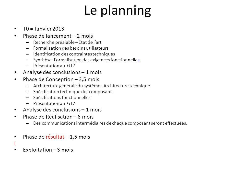 Le planning T0 = Janvier 2013 Phase de lancement – 2 mois