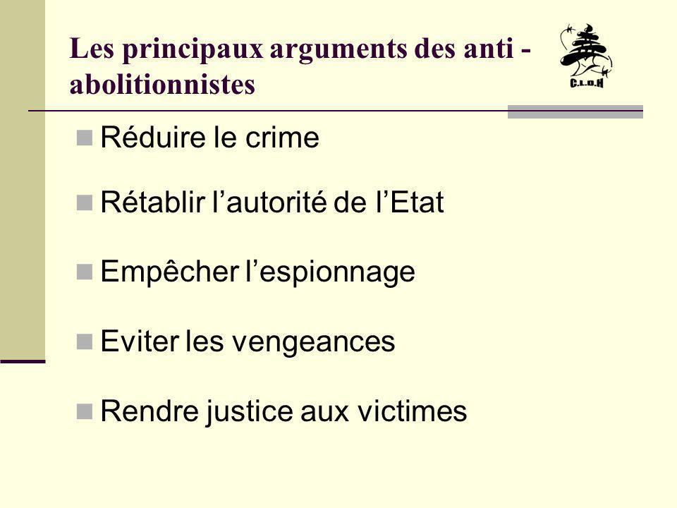 Les principaux arguments des anti - abolitionnistes