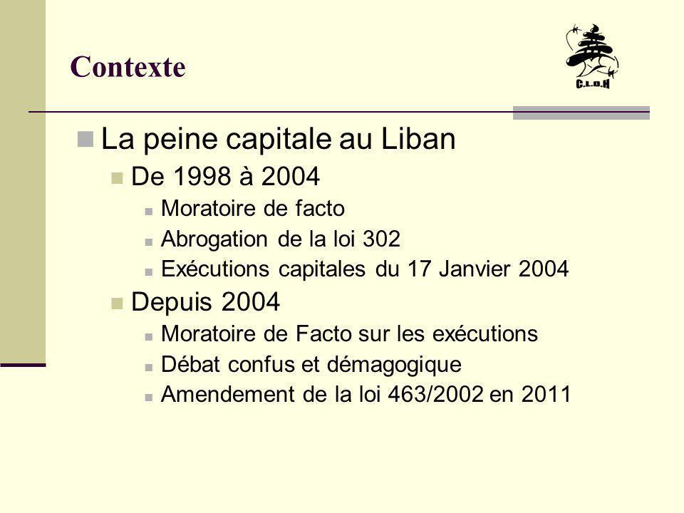 La peine capitale au Liban