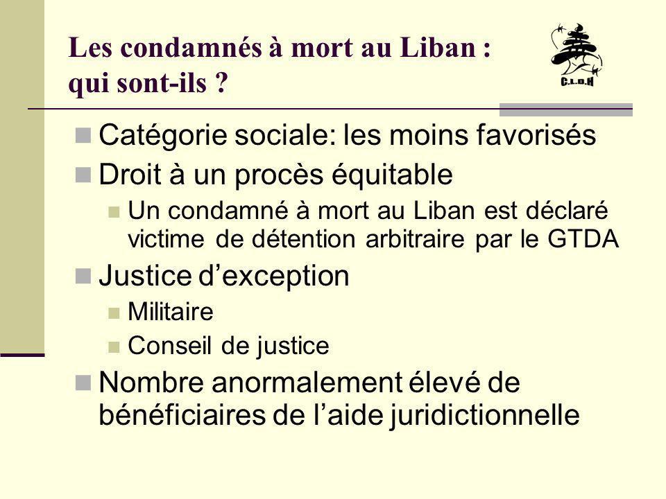 Les condamnés à mort au Liban : qui sont-ils