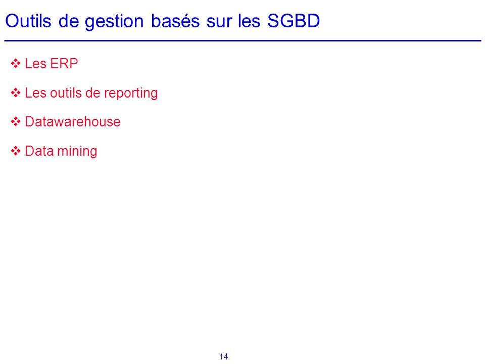 Outils de gestion basés sur les SGBD