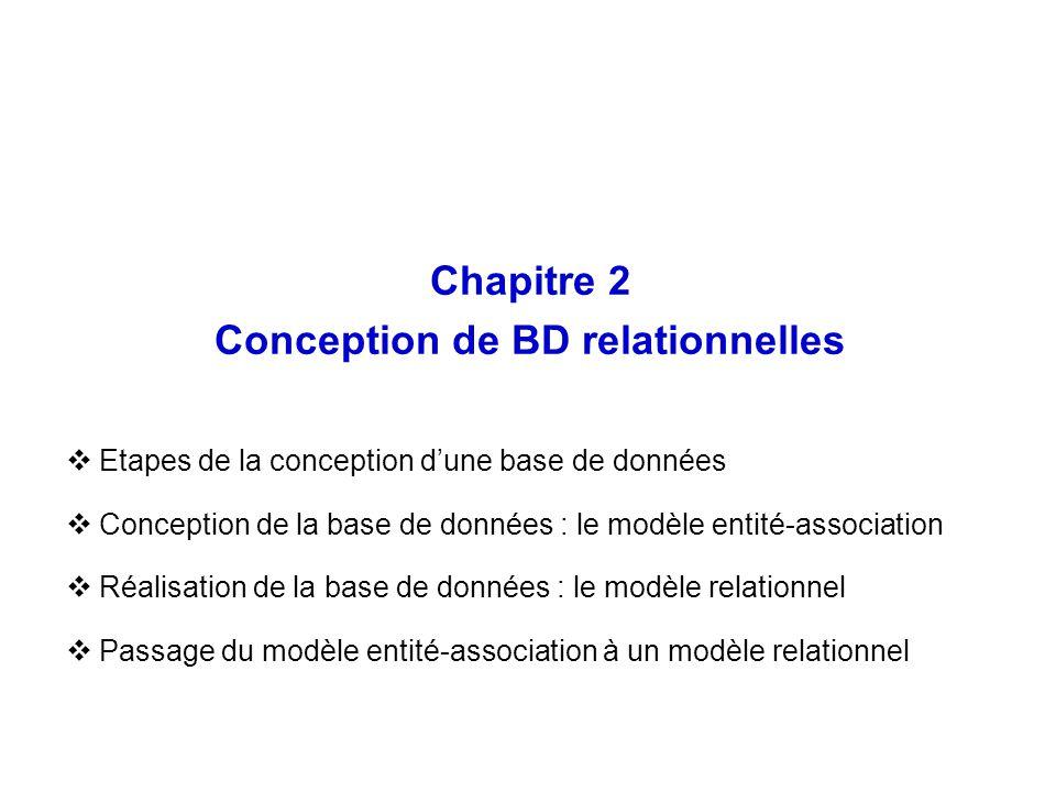 Chapitre 2 Conception de BD relationnelles