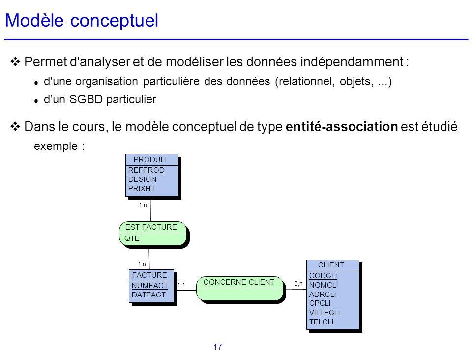 Modèle conceptuel Permet d analyser et de modéliser les données indépendamment :