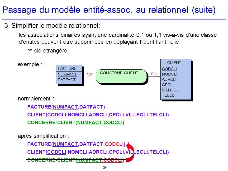 Passage du modèle entité-assoc. au relationnel (suite)