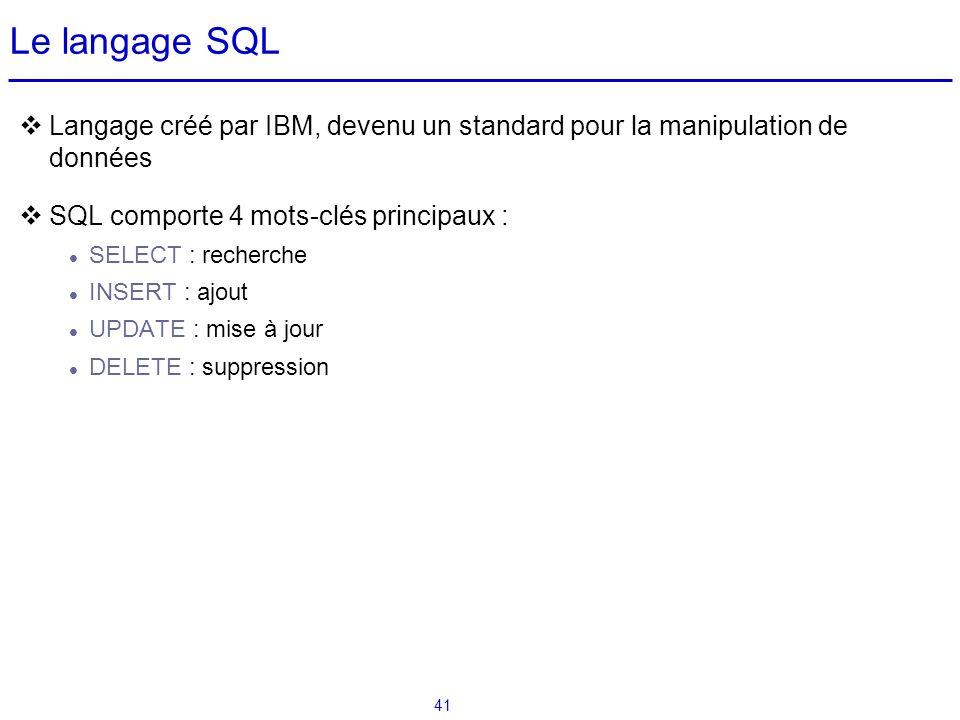 Le langage SQL Langage créé par IBM, devenu un standard pour la manipulation de données. SQL comporte 4 mots-clés principaux :