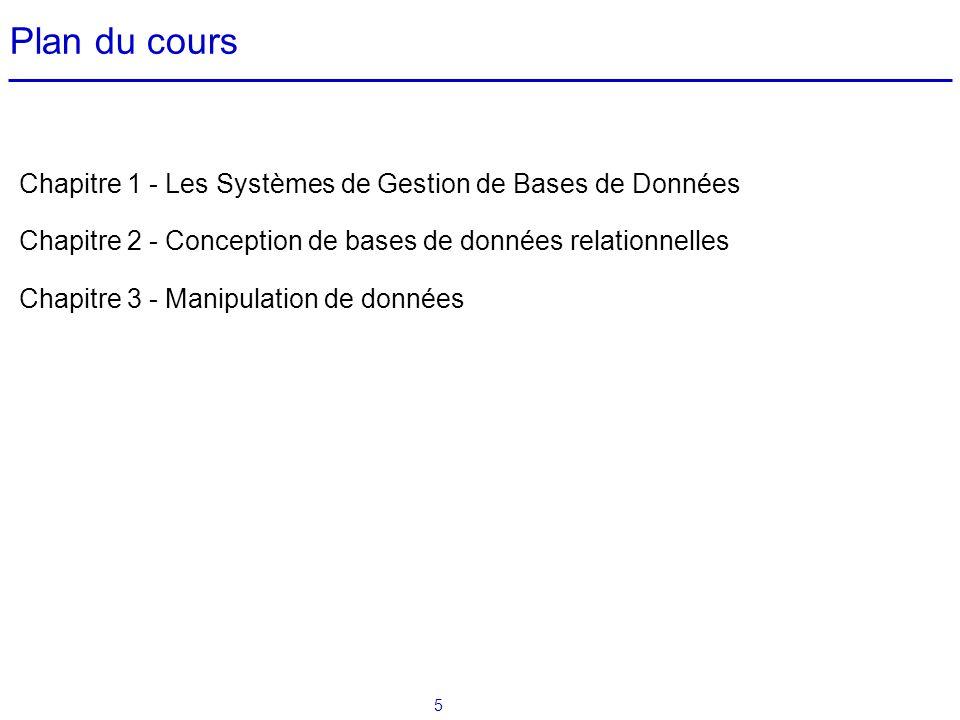 Plan du cours Chapitre 1 - Les Systèmes de Gestion de Bases de Données