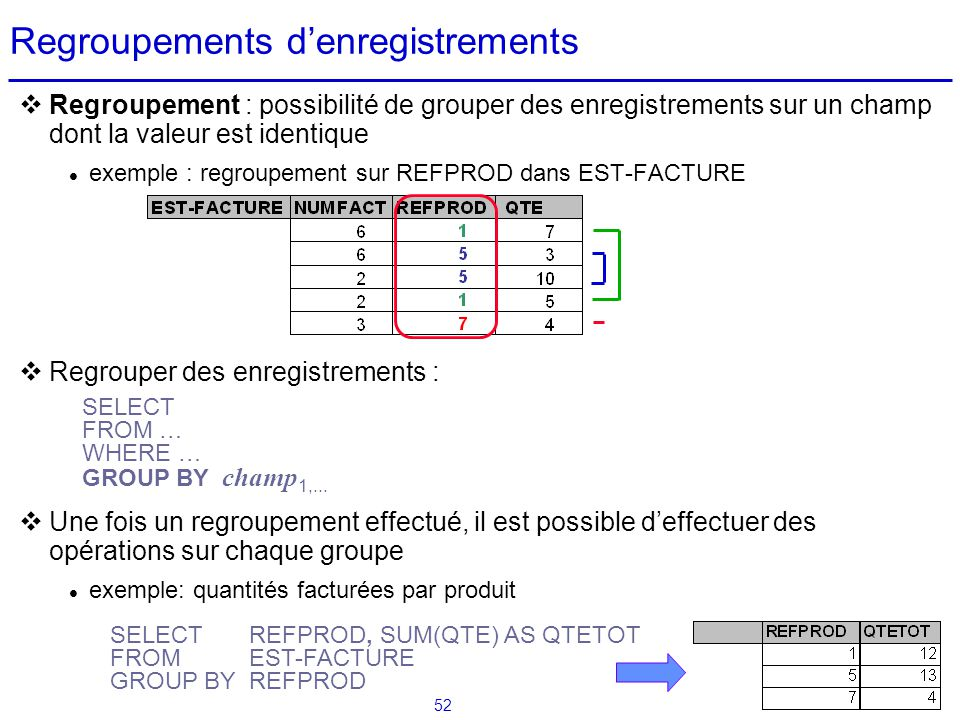 Regroupements d'enregistrements