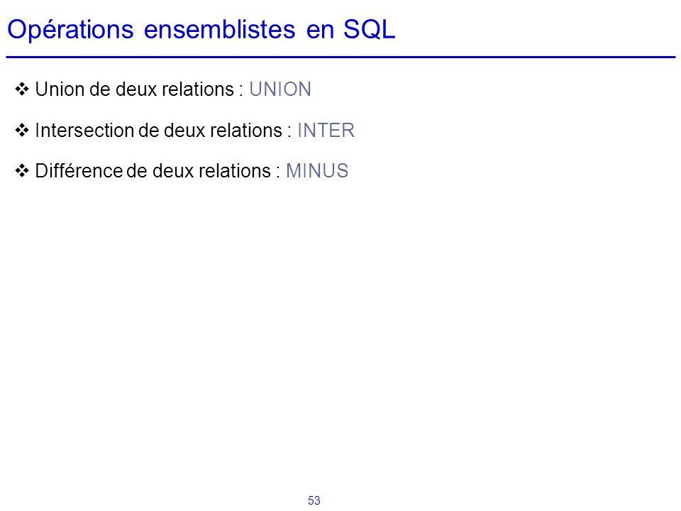 Opérations ensemblistes en SQL