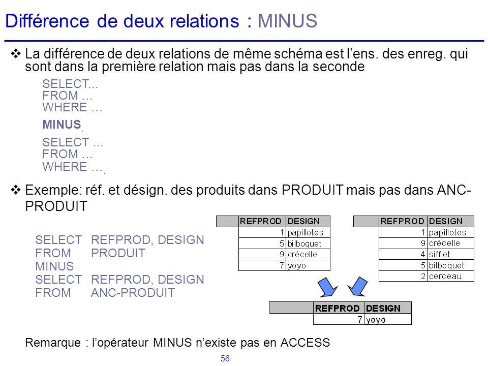 Différence de deux relations : MINUS