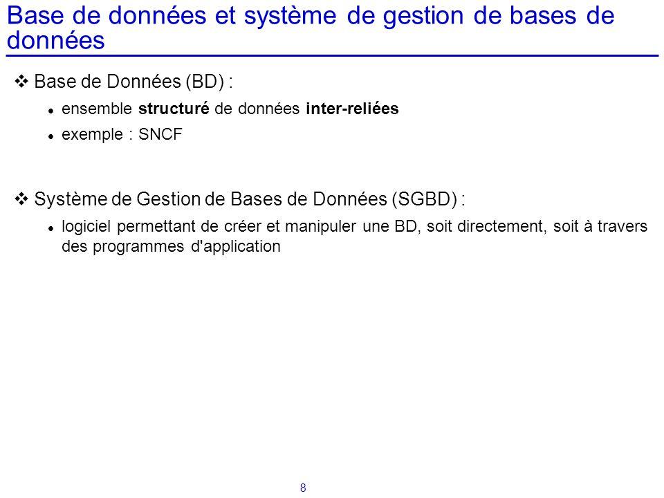 Base de données et système de gestion de bases de données