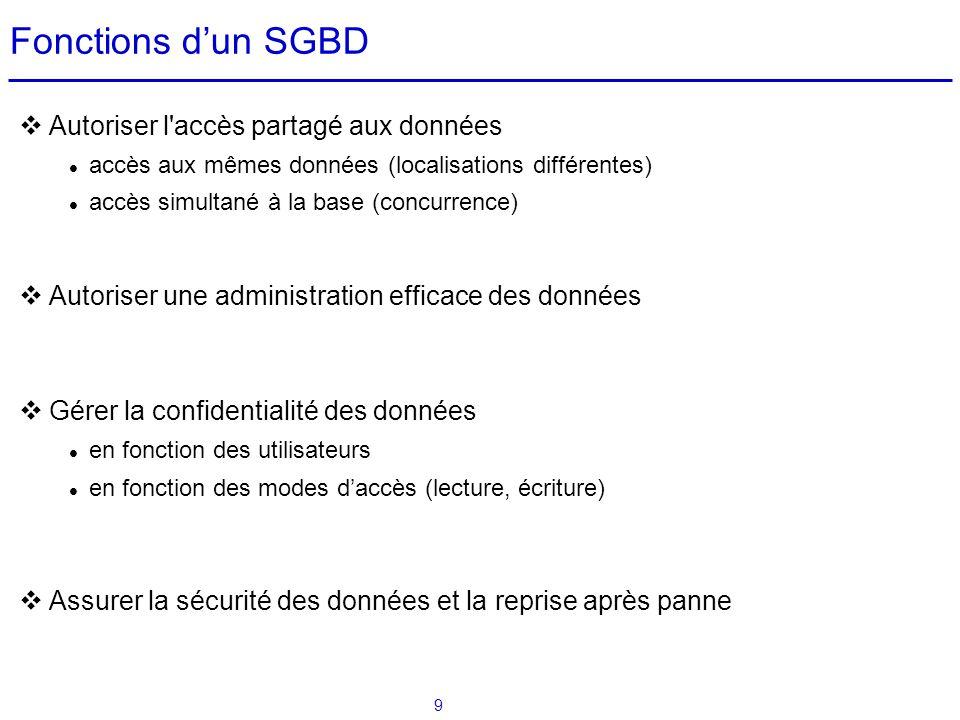 Fonctions d'un SGBD Autoriser l accès partagé aux données
