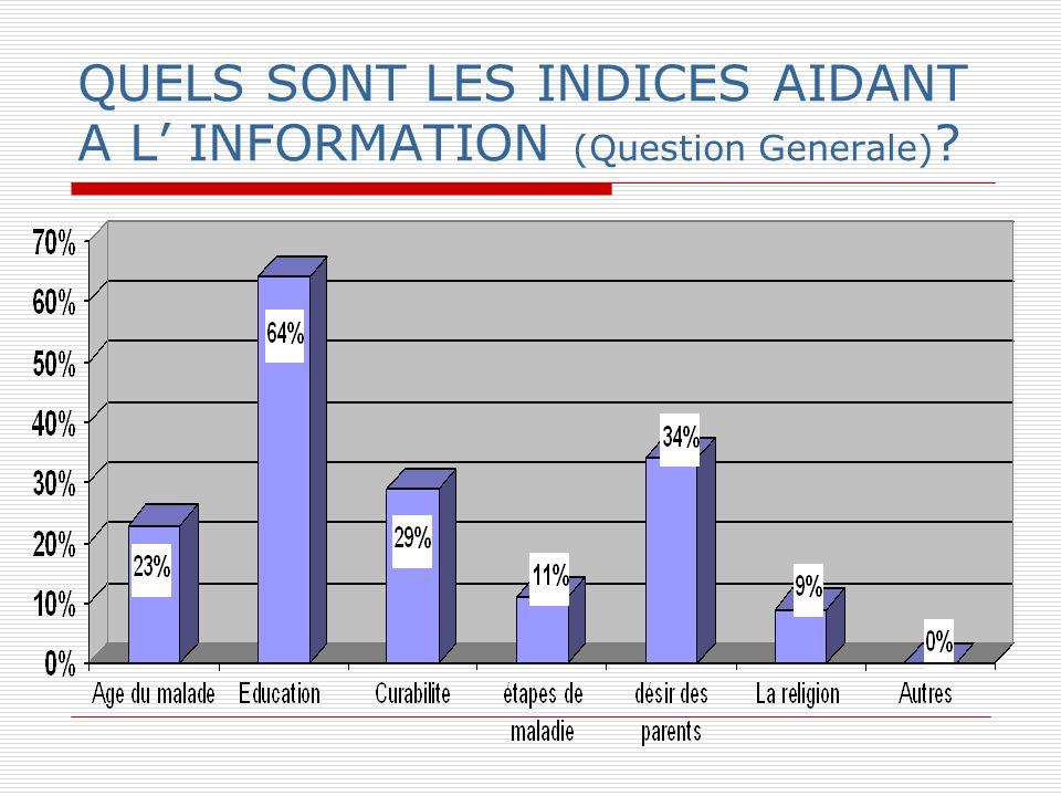 QUELS SONT LES INDICES AIDANT A L' INFORMATION (Question Generale)