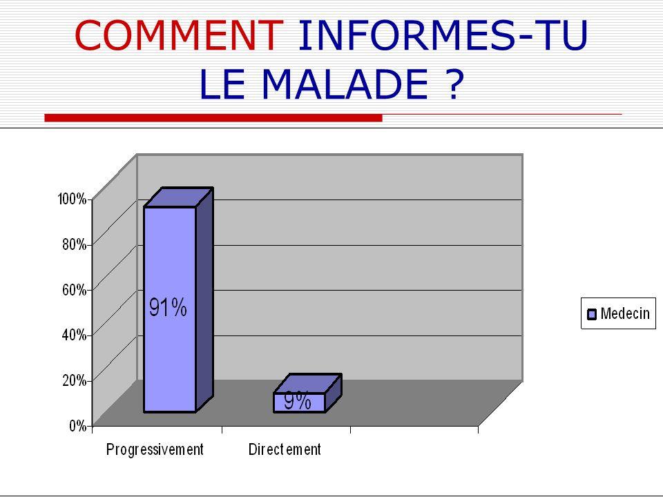 COMMENT INFORMES-TU LE MALADE