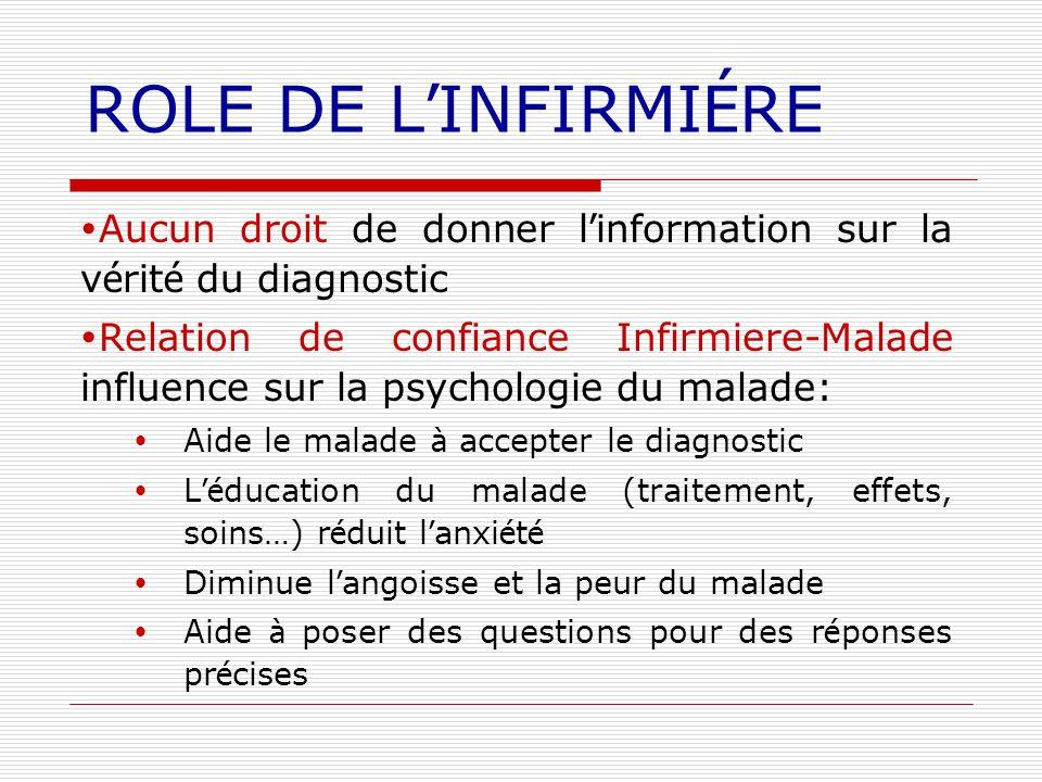 ROLE DE L'INFIRMIÉREAucun droit de donner l'information sur la vérité du diagnostic.