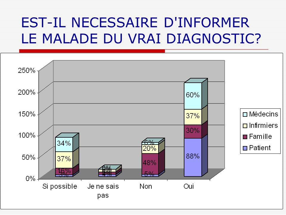 EST-IL NECESSAIRE D INFORMER LE MALADE DU VRAI DIAGNOSTIC