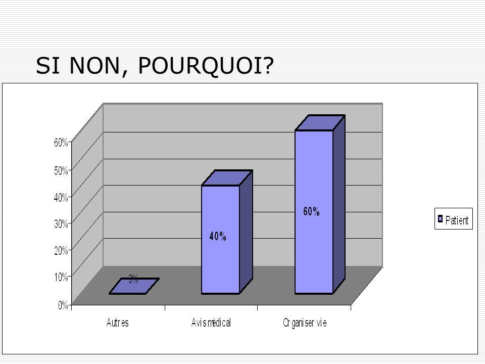 SI NON, POURQUOI