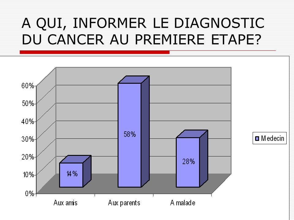 A QUI, INFORMER LE DIAGNOSTIC DU CANCER AU PREMIERE ETAPE
