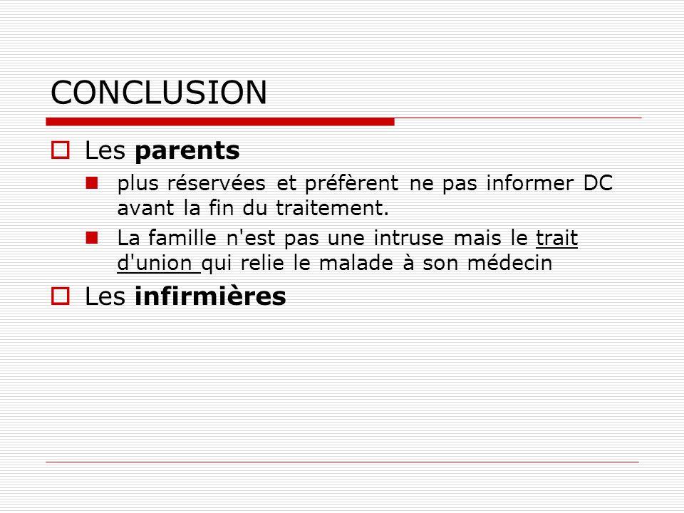 CONCLUSION Les parents Les infirmières