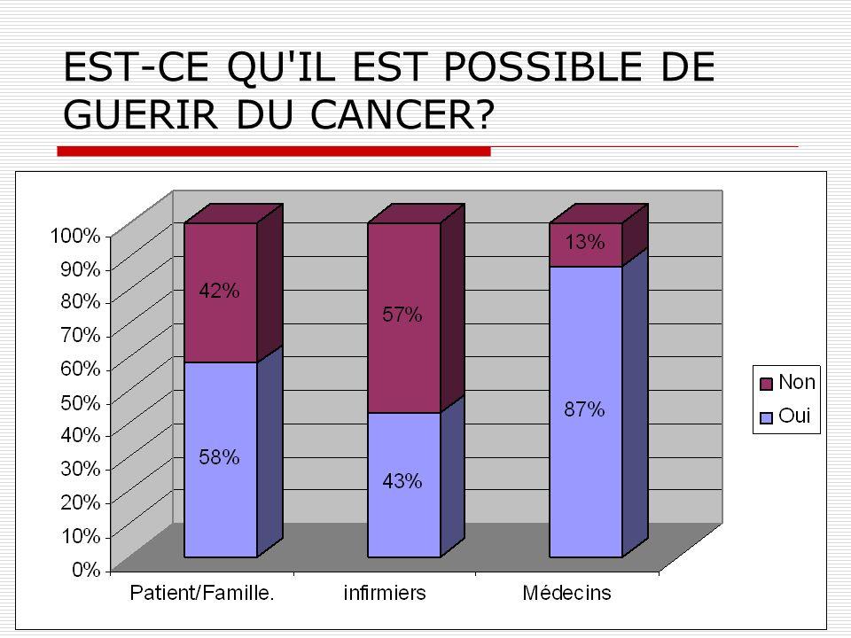 EST-CE QU IL EST POSSIBLE DE GUERIR DU CANCER